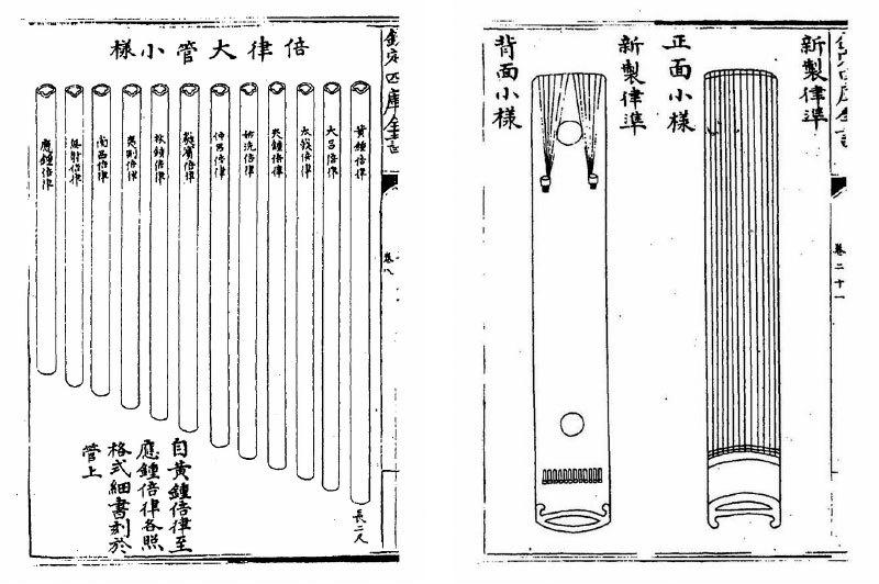 傳統文化趣談:五音十二律和十二平均律的最早發現