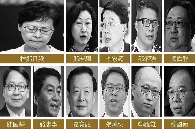 中港11官員被制裁 車公廟抽籤應驗