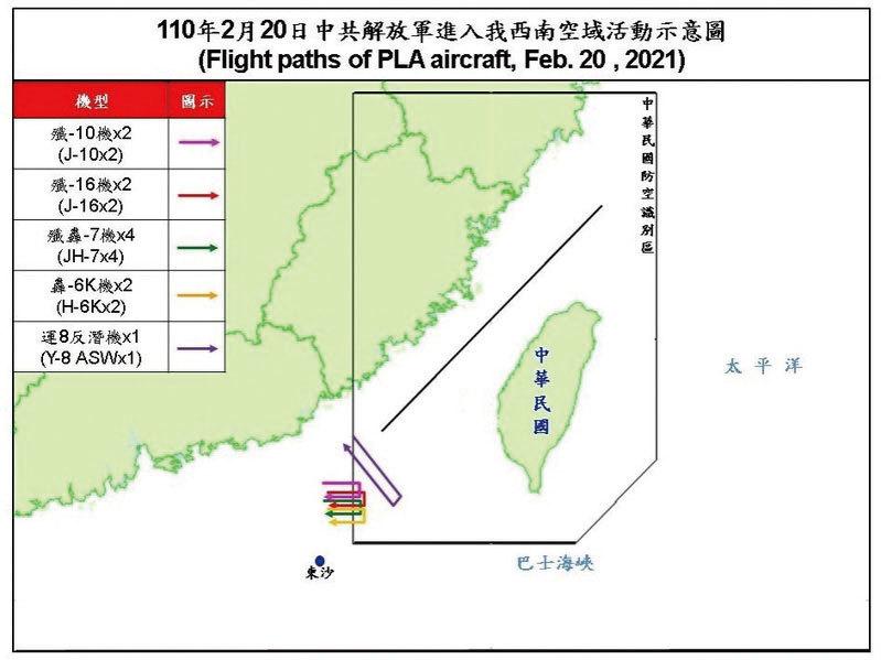 臺海戰爭的可能性不容低估