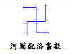 >【天象人間】2012與光子帶